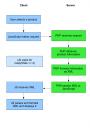 Ajax tutorial diagram
